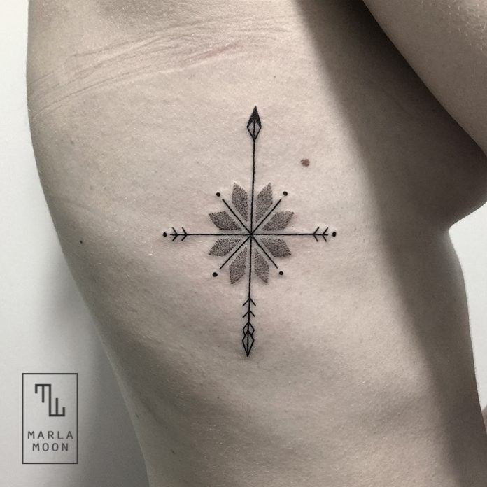 Image Result For Tattoo Idea Generator
